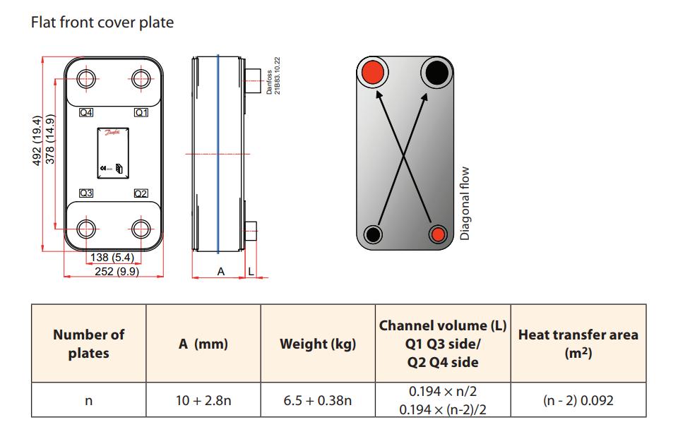 Чертеж и габаритные размеры пластинчатого теплообменника типа B3-136