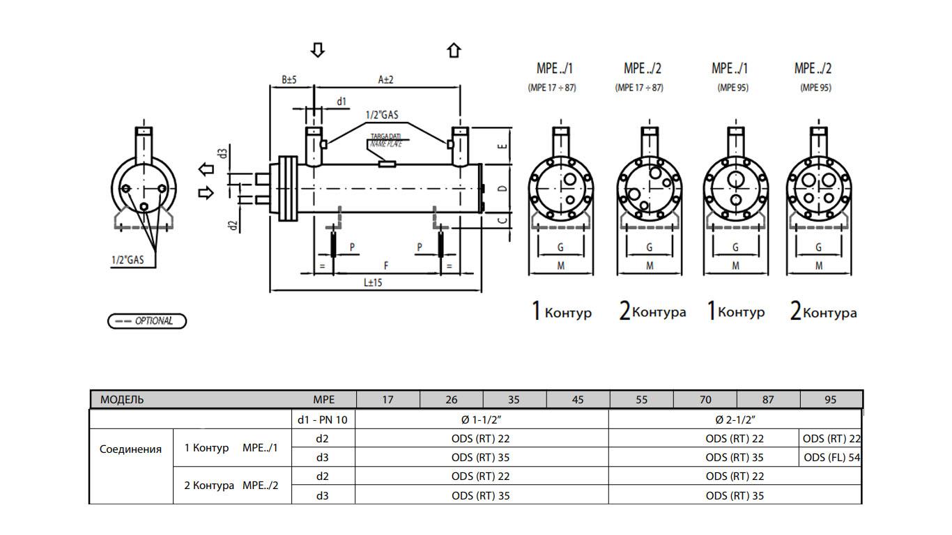 Кожухотрубный испаритель ONDA MPE 820 Дербент Паяный теплообменник Машимпэкс (GEA) GVH 240 Артём