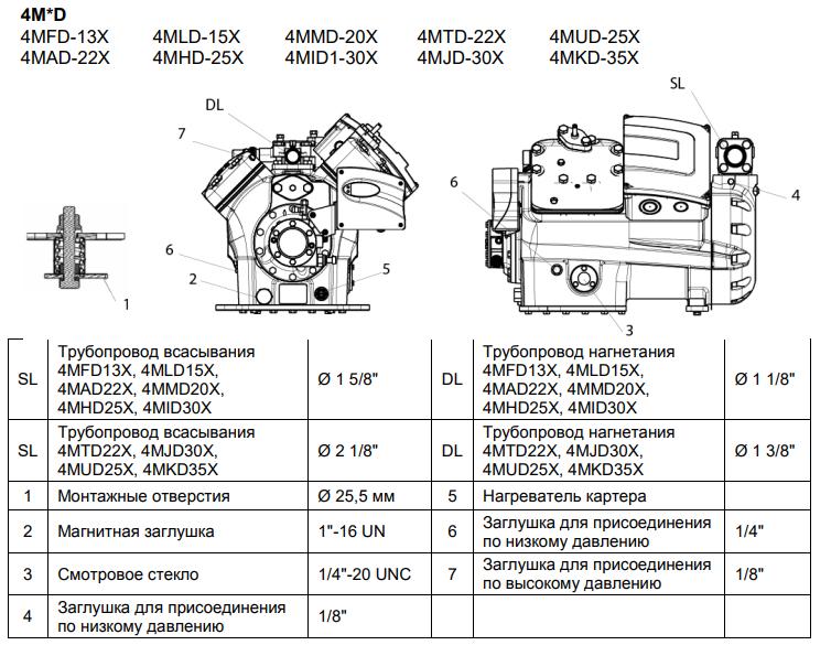 Присоединительные размеры компрессора Copeland 4MHD1-25X-AWM