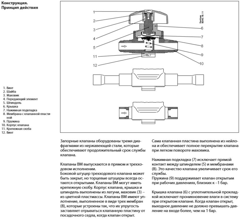 Конструкция запорных клапанов BML Danfoss