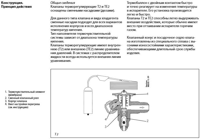 Конструкция. Принцип действия ТРВ T / TE 2 Danfoss